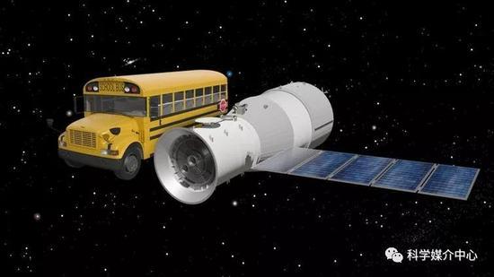 太空卫星迎来还历之年