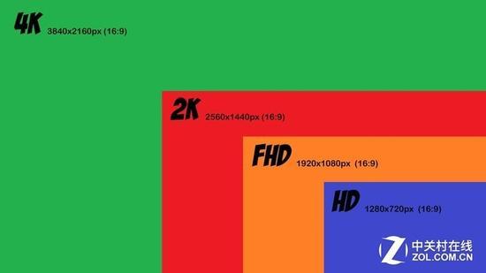 松下具有高规格4K视频,是视频拍摄的基础