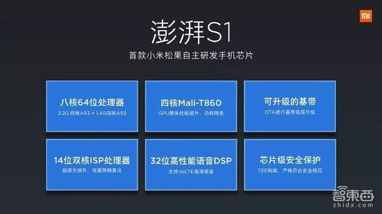 ▲小米首款手机处理器澎湃S1