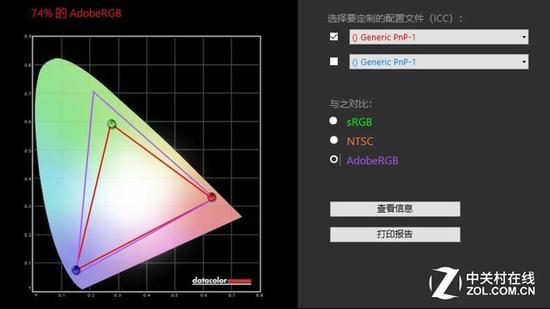 74% AdobeRGB色域