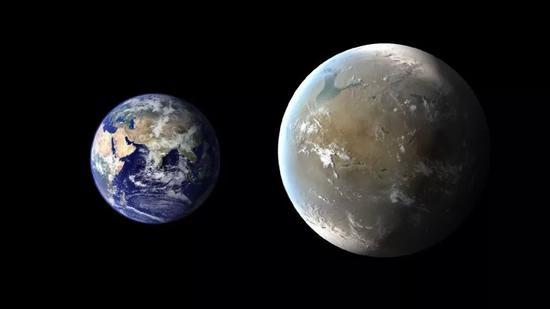 超级地球葛利斯581c与地球对比图