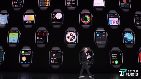 Apple Watch 表盘一览