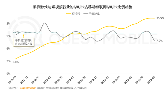 竞猜投注网站 上半年软件和信息技术服务行业收入同比增长14.4%