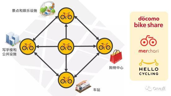 境外博彩合法吗·余承东:华为手机超苹果全球第二中国第一 华为成中国最大表厂耳机厂