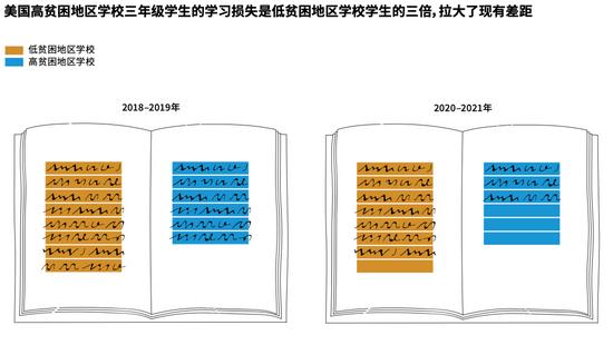 盖茨基金会发布2021目标守卫者报告:创新与不平等