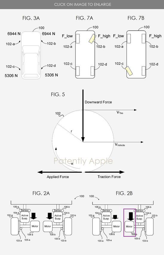 苹果申请新专利:通过确定摩擦参数控制车辆运行