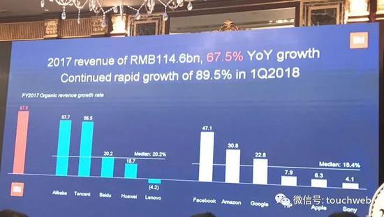 雷军说,小米今年100%概率是世界500强,是时间最短的公司。