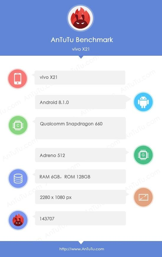 vivo X21配置全曝光 19:9全面屏6GB运存