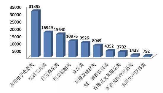 「1888彩金特邀短信内容」报告|2019年9月河北省A股上市公司市值排行榜 化工业公司较多