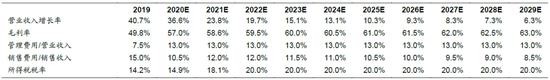 图8:盈利预测主要假设 来源:公司数据、国泰证券预测