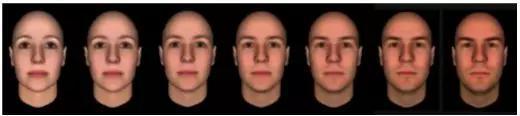 """▲从左到右,这些人脸的""""威胁度""""为1/10/20/30/40/50/60。(来源:sciencemag.org)"""