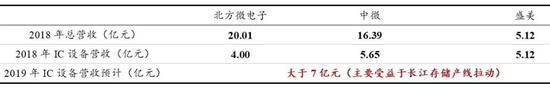永利网站博彩官网,用一个字概括你的评价:日本T联赛计划用311万人民币引进中国球员