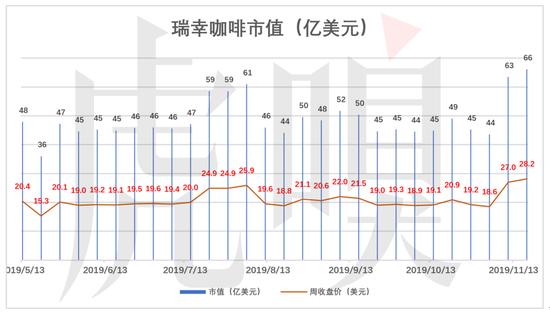 好运来娱乐场信誉怎样场-耗资2.82亿 中国平安启动首次回购