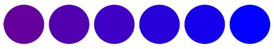 ▲实验中的圆点颜色介于紫色(100,0,155)和蓝色(0,0,255)之间。(图片来源:sciencemag.org)