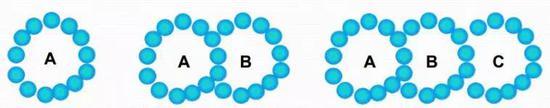 不同类型的微管示意图