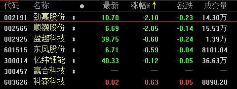 天游注册平台,一季度云南电力市场化率居全国首位