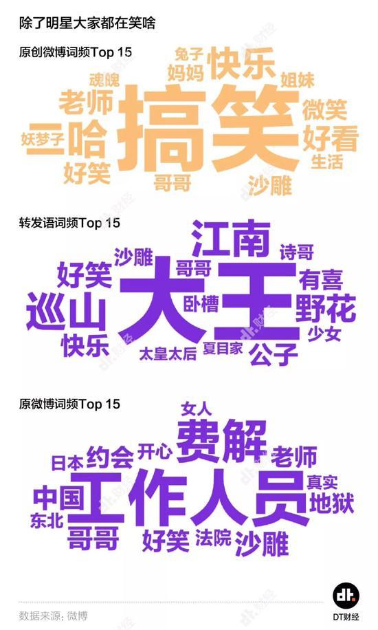 """「极速赛车自动投注系统」国庆假期人气最旺的免费景区,位于杭州,""""只见人头不见湖"""""""