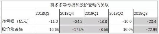 xiao7论坛-石宇威:科技创新是最重要的发展方向,产业基金是推动产业发展的重要抓手