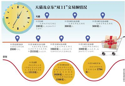 bet9go官网_福州民房倒塌事件搜救结束 造成3人死亡14人受伤