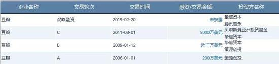 9188彩票是骗人的吗 微信iOS版更新,这个功能终于完全开放了