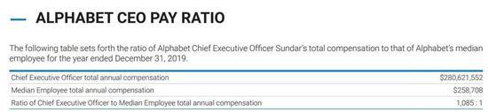 图:谷歌CEO 的薪酬与员工薪酬中位数的比值