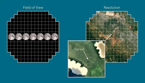 史上最高像素的照片诞生!全球最大数码相机,将开启天文学新时代