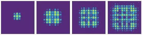 图:单光子的二维量子行走演化结果 从左至右:量子行走演化时间逐渐增大