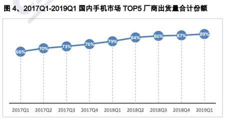 图源:中国通信院