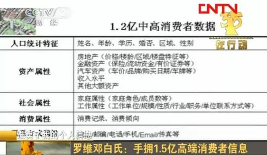 """2012年,央视""""3·15""""晚会对罗维邓白氏的曝光截图"""