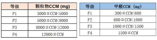 功夫娱乐场 新派川菜VS中国风:酸汤鱼和木桶鱼