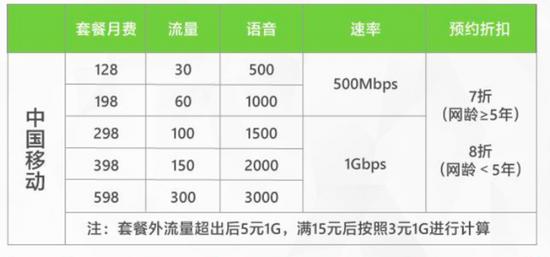 """天时娱乐网注册 增值税下调首日成为""""降价日"""" 一大波商品降价"""