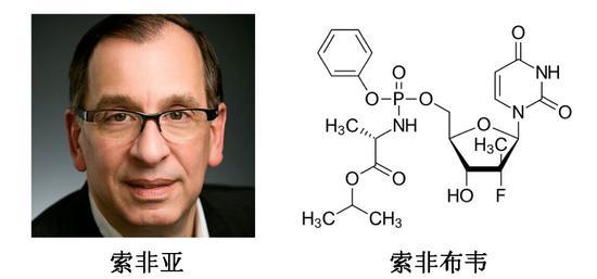 诺贝尔生理学或医学奖:丙肝病毒的发现为何意义巨大?