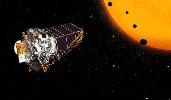 行星猎手开普勒探测器的假想图。来源:NASA