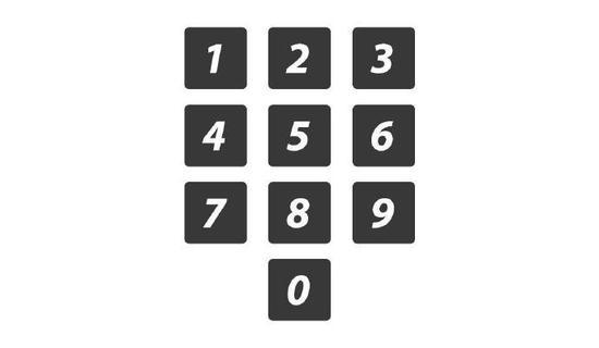 ▲ 贝尔实验室得出的电话键盘布局最优解