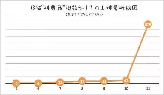 """万达国际赌城 本山传媒演员""""胖丫""""犯生产销售假药罪被判3年"""