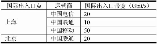 http://chengrj.cn/youxi/191829.html