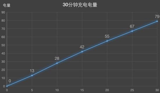 颠覆体验的5G折叠手机:华为Mate Xs评测(图34)