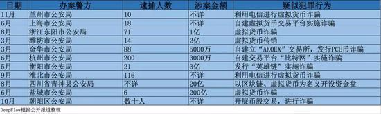 35手机板·最高法出台司法意见保障长江流域生态:打赢蓝天保卫战