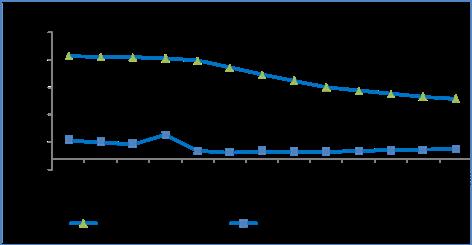 迪士尼彩票网从哪进_Al Brooks:欧元兑美元每周技术前景分析
