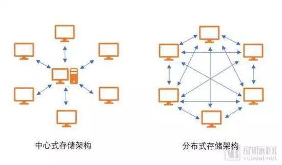 「中国有多少人沾了网赌」中国开发区协会科技成果转化项目对接会举办