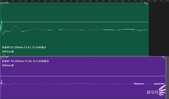 葡京体育信誉平台|阿斯顿·马丁DBS GT Zagato官图 限量19台