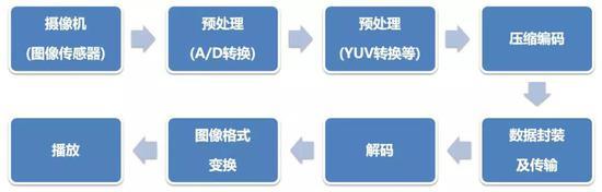 """乐通娱乐备用网站_台军监视台海上空动态的""""利器""""被曝故障频传"""