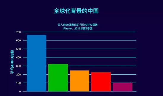 答案揭晓,第二个是中国,第一个是日本,最后一个是英国。