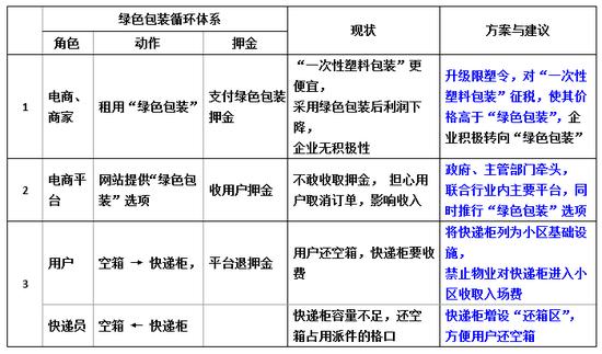 """澳门线上娱乐网送彩金·两个""""没想到"""",说出新变化"""