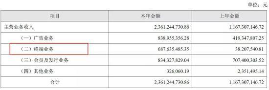 来源:乐视2013年财报