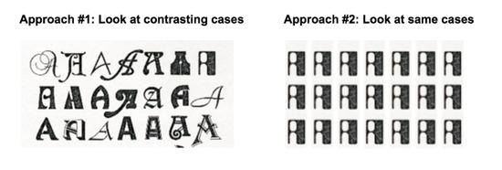 剖析特斯拉CEO马斯克的学习方法,我们可以学到这些