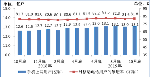 """「环亚国际平台登陆入口」四大互联网巨头金融领域牌照已达40张 银行保险是""""心头好""""券商信托涉足少"""