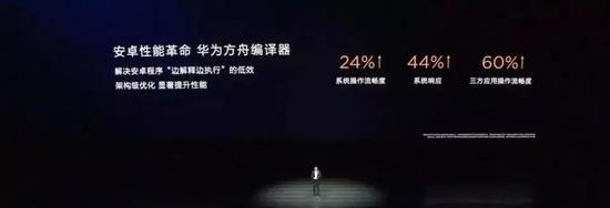 2019年4月11日华为发布方舟编译器,重新编译后手机性能提升显著