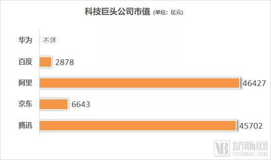 数据截止北京时间2020年7月26日。数值换算依据,1港元=0.905元,1美元=7.016元。