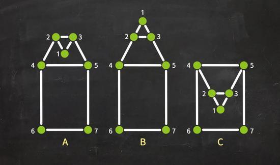 停滞了20多年一个数学问题,终于有了新突破